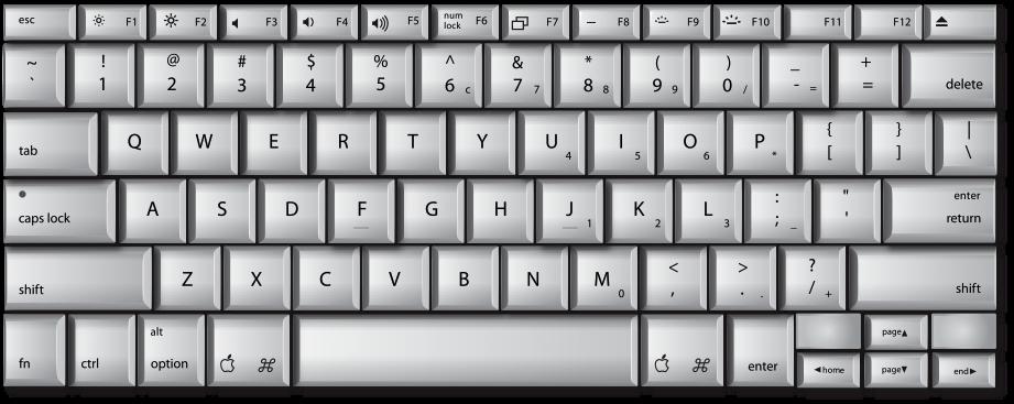Memahami Tombol Shortcut/Pintas Pada Keyboard Komputer